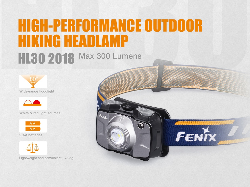 HL30 High-performance Outdoor Hiking Headlamp - 2018 EDITION